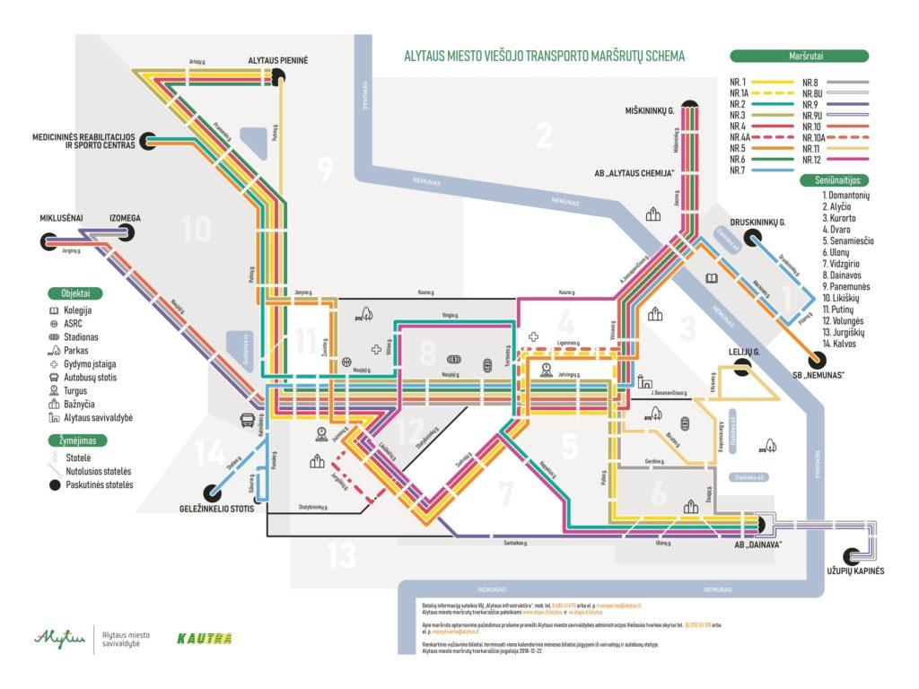 Alytaus transporto schema