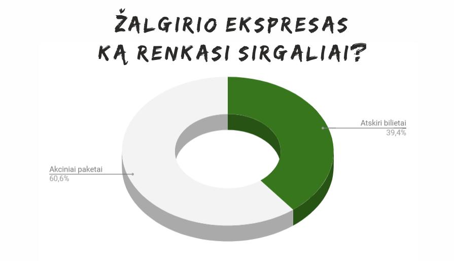 Žalgirio ekspresas Kautra